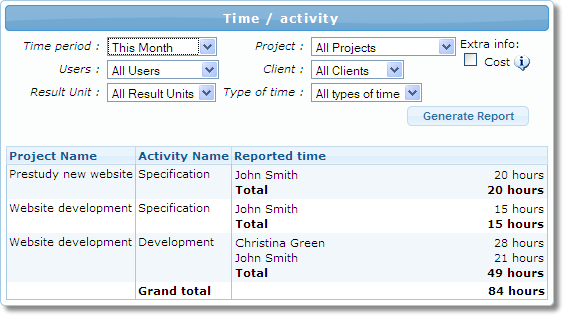 Timesheet report example - Time / month / activity