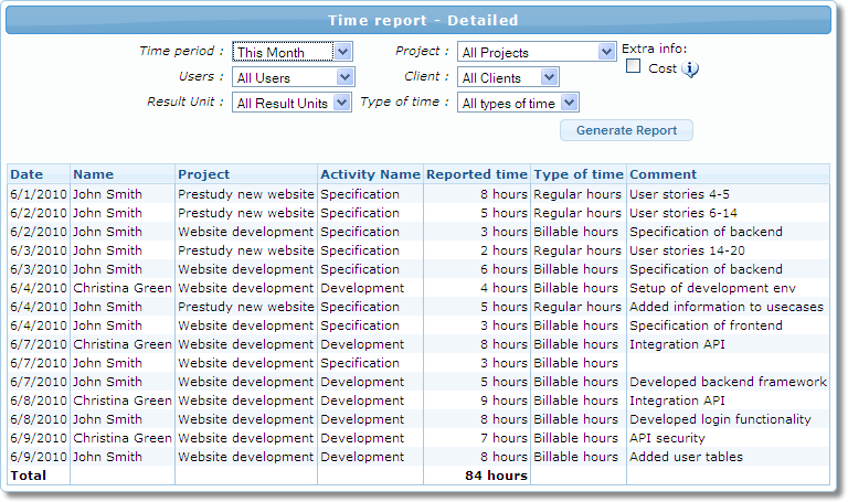 Timesheet report example - Time / month - Detailed